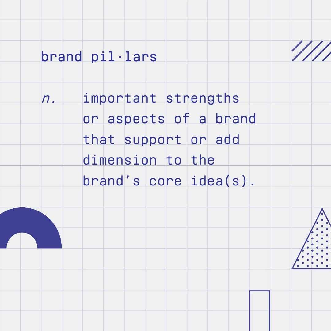 Definition of brand pillars