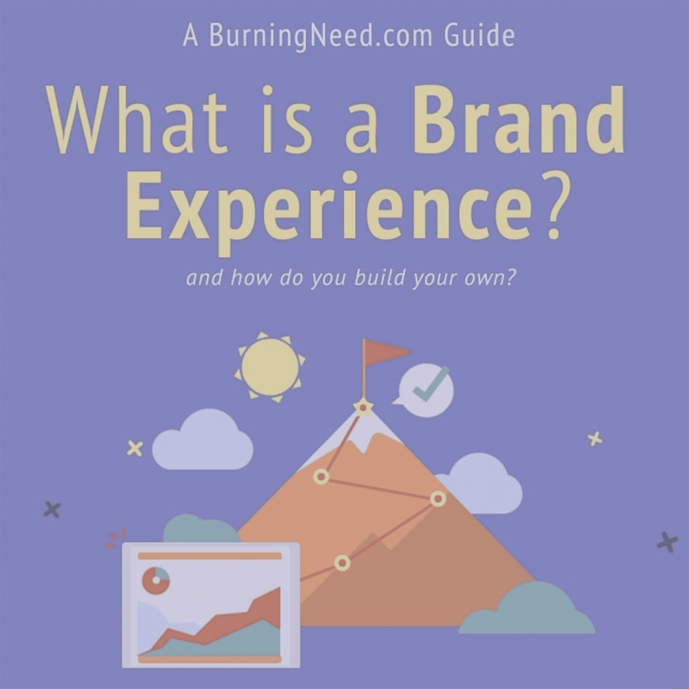 Infographic: What is brand experience?
