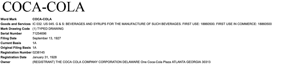 Original Coca-Cola trademark registration showing International Class